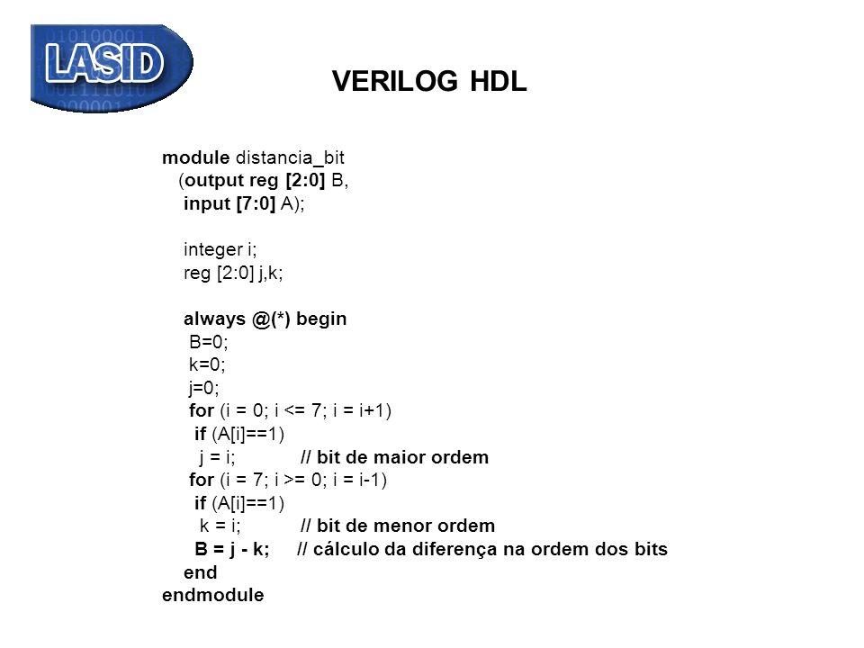 VERILOG HDL module distancia_bit (output reg [2:0] B, input [7:0] A);